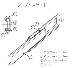 sliderail_structure