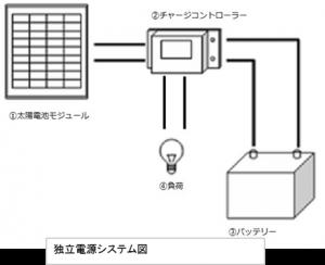 solar_system_exam