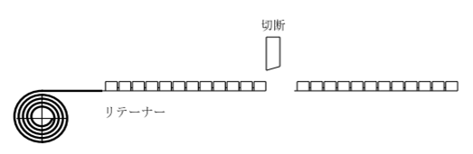 d1自動成形
