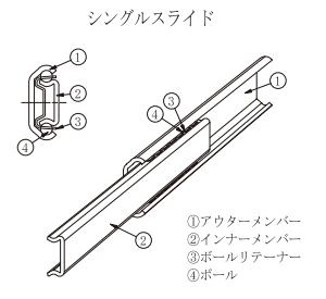 single_slide