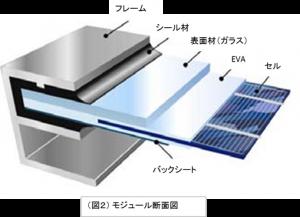 solar_illust02